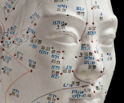 Acupuncture Face Points